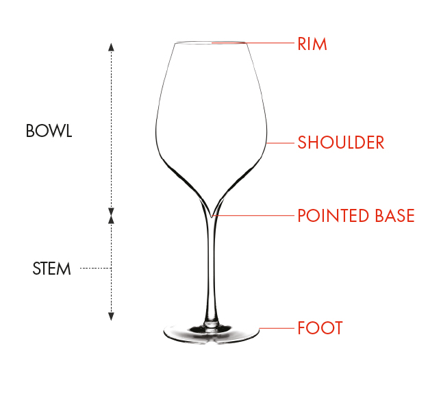 Glass and tasting